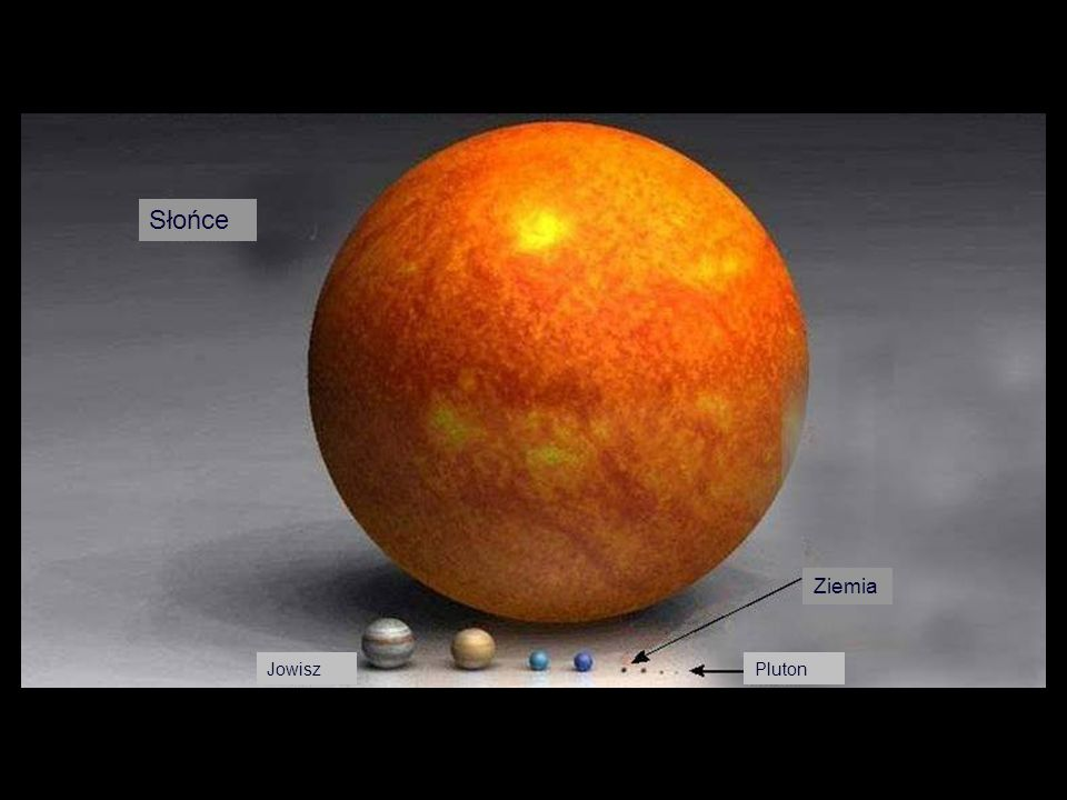 Ziemia PlutonJowisz Słońce