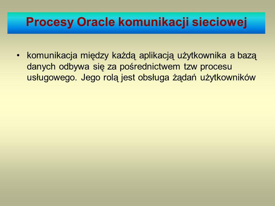 komunikacja między każdą aplikacją użytkownika a bazą danych odbywa się za pośrednictwem tzw procesu usługowego. Jego rolą jest obsługa żądań użytkown