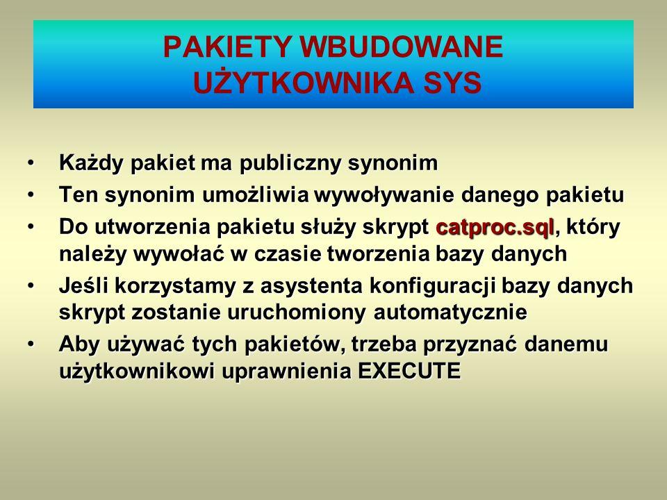 PAKIETY WBUDOWANE UŻYTKOWNIKA SYS Każdy pakiet ma publiczny synonimKażdy pakiet ma publiczny synonim Ten synonim umożliwia wywoływanie danego pakietuT