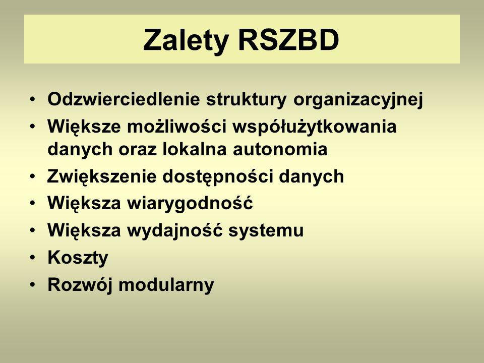 Zalety RSZBD Odzwierciedlenie struktury organizacyjnej Większe możliwości współużytkowania danych oraz lokalna autonomia Zwiększenie dostępności danyc