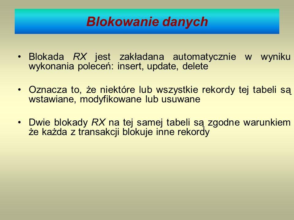 Blokowanie danych Blokada RX jest zakładana automatycznie w wyniku wykonania poleceń: insert, update, delete Oznacza to, że niektóre lub wszystkie rek