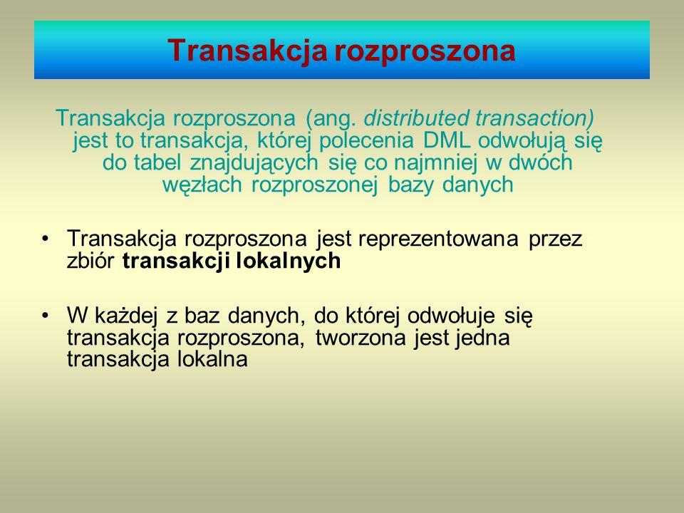 Transakcja rozproszona Transakcja rozproszona (ang. distributed transaction) jest to transakcja, której polecenia DML odwołują się do tabel znajdujący