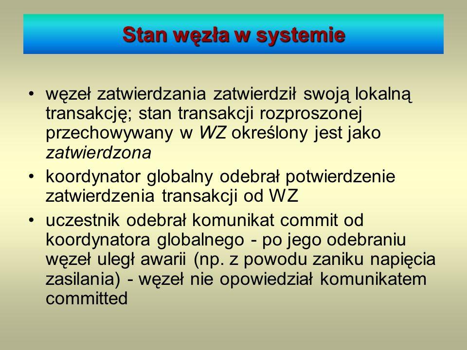 Stan węzła w systemie węzeł zatwierdzania zatwierdził swoją lokalną transakcję; stan transakcji rozproszonej przechowywany w WZ określony jest jako za