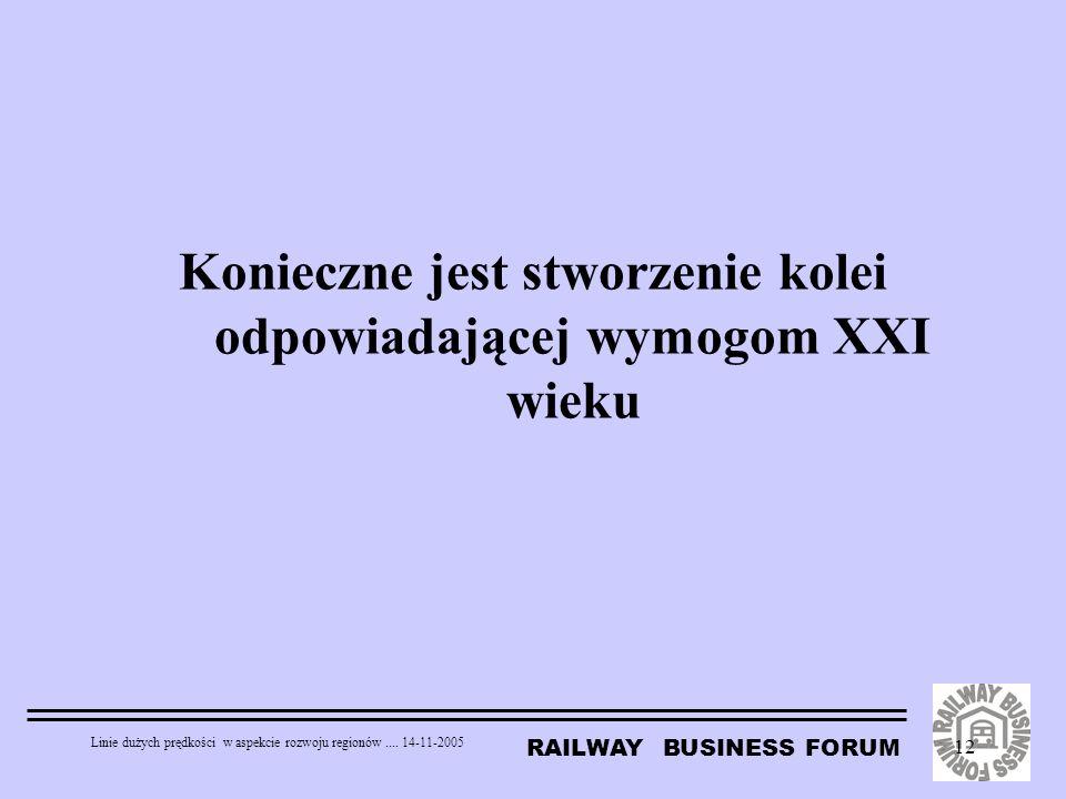 RAILWAY BUSINESS FORUM Linie dużych prędkości w aspekcie rozwoju regionów.... 14-11-2005 12 Konieczne jest stworzenie kolei odpowiadającej wymogom XXI
