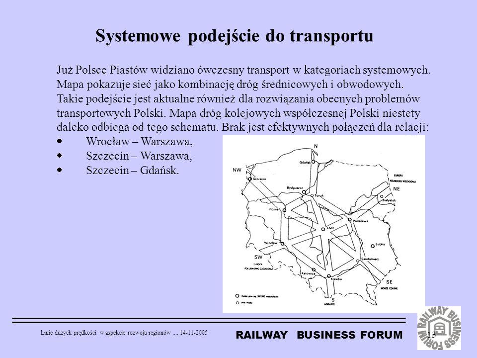 RAILWAY BUSINESS FORUM Linie dużych prędkości w aspekcie rozwoju regionów.... 14-11-2005 13 Systemowe podejście do transportu Już Polsce Piastów widzi