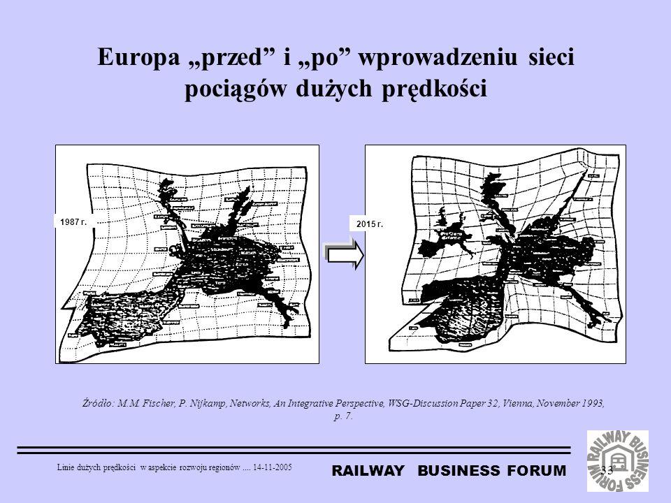 RAILWAY BUSINESS FORUM Linie dużych prędkości w aspekcie rozwoju regionów.... 14-11-2005 33 Europa przed i po wprowadzeniu sieci pociągów dużych prędk