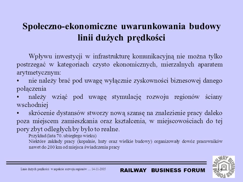 RAILWAY BUSINESS FORUM Linie dużych prędkości w aspekcie rozwoju regionów.... 14-11-2005 35 Społeczno-ekonomiczne uwarunkowania budowy linii dużych pr