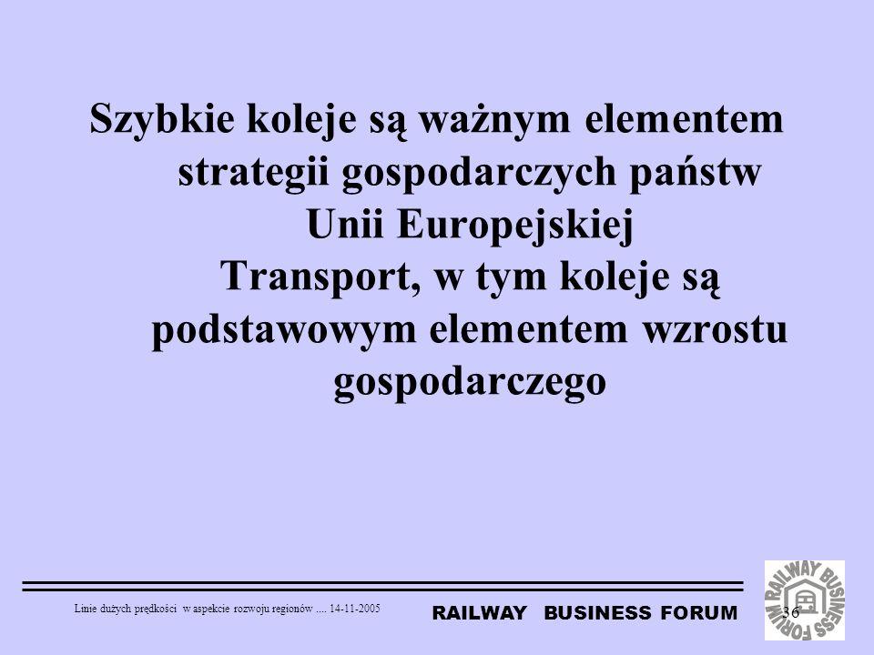 RAILWAY BUSINESS FORUM Linie dużych prędkości w aspekcie rozwoju regionów.... 14-11-2005 36 Szybkie koleje są ważnym elementem strategii gospodarczych