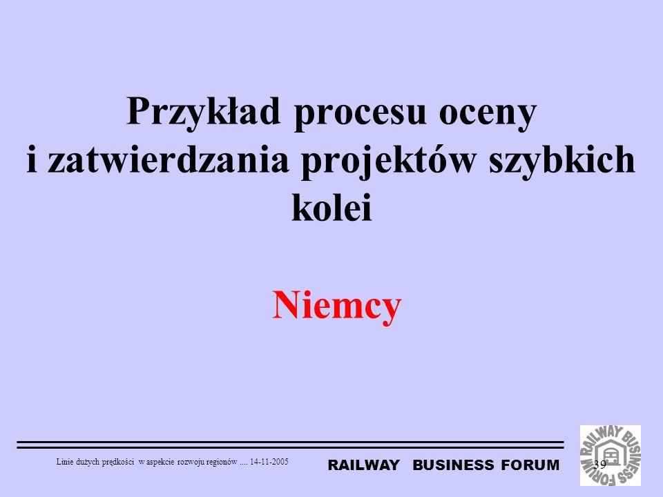 RAILWAY BUSINESS FORUM Linie dużych prędkości w aspekcie rozwoju regionów.... 14-11-2005 39 Przykład procesu oceny i zatwierdzania projektów szybkich