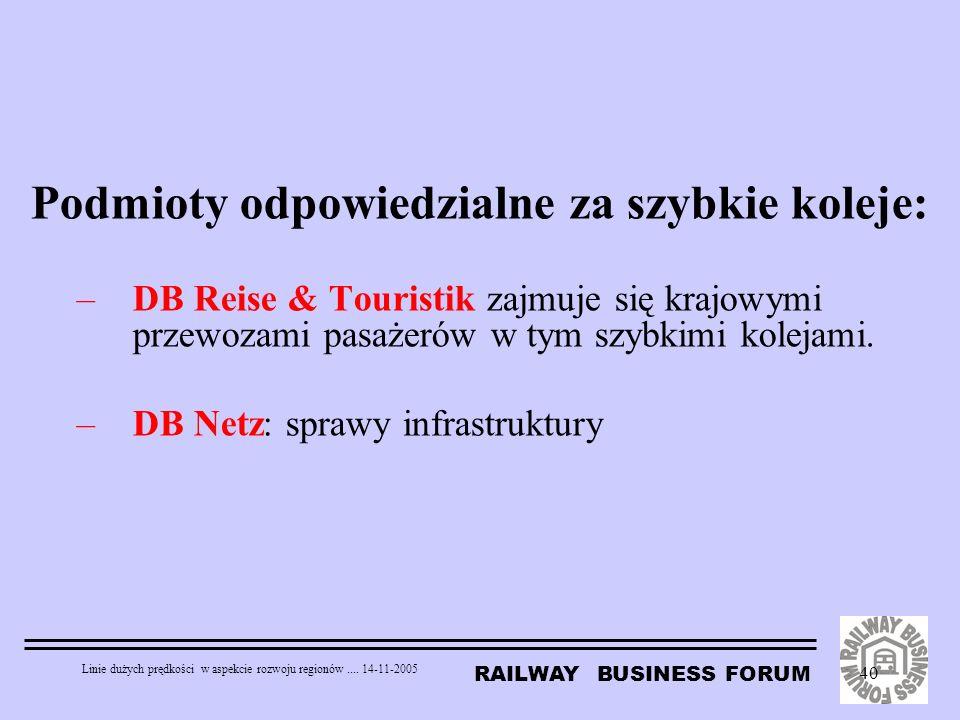 RAILWAY BUSINESS FORUM Linie dużych prędkości w aspekcie rozwoju regionów.... 14-11-2005 40 Podmioty odpowiedzialne za szybkie koleje: –DB Reise & Tou