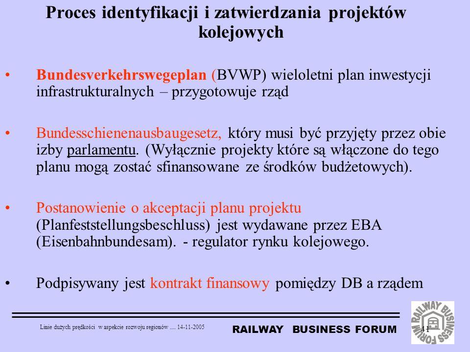 RAILWAY BUSINESS FORUM Linie dużych prędkości w aspekcie rozwoju regionów.... 14-11-2005 41 Proces identyfikacji i zatwierdzania projektów kolejowych