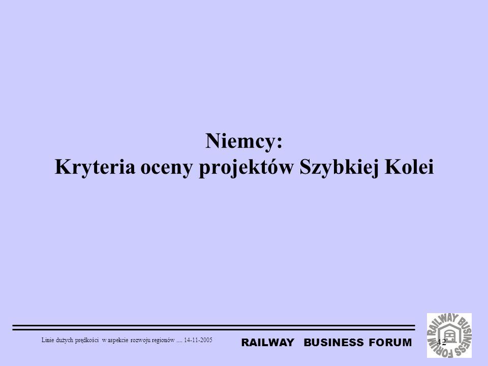 RAILWAY BUSINESS FORUM Linie dużych prędkości w aspekcie rozwoju regionów.... 14-11-2005 42 Niemcy: Kryteria oceny projektów Szybkiej Kolei