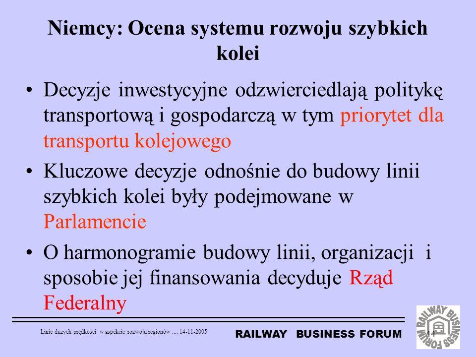 RAILWAY BUSINESS FORUM Linie dużych prędkości w aspekcie rozwoju regionów.... 14-11-2005 44 Niemcy: Ocena systemu rozwoju szybkich kolei Decyzje inwes