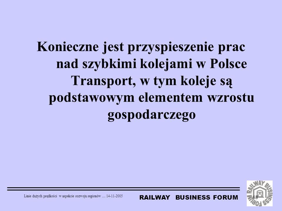 RAILWAY BUSINESS FORUM Linie dużych prędkości w aspekcie rozwoju regionów.... 14-11-2005 48 Konieczne jest przyspieszenie prac nad szybkimi kolejami w
