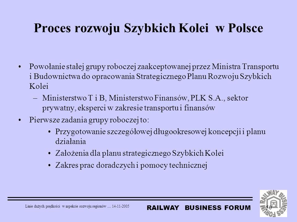 RAILWAY BUSINESS FORUM Linie dużych prędkości w aspekcie rozwoju regionów.... 14-11-2005 50 Proces rozwoju Szybkich Kolei w Polsce Powołanie stałej gr