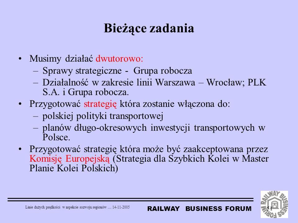 RAILWAY BUSINESS FORUM Linie dużych prędkości w aspekcie rozwoju regionów.... 14-11-2005 51 Bieżące zadania Musimy działać dwutorowo: –Sprawy strategi