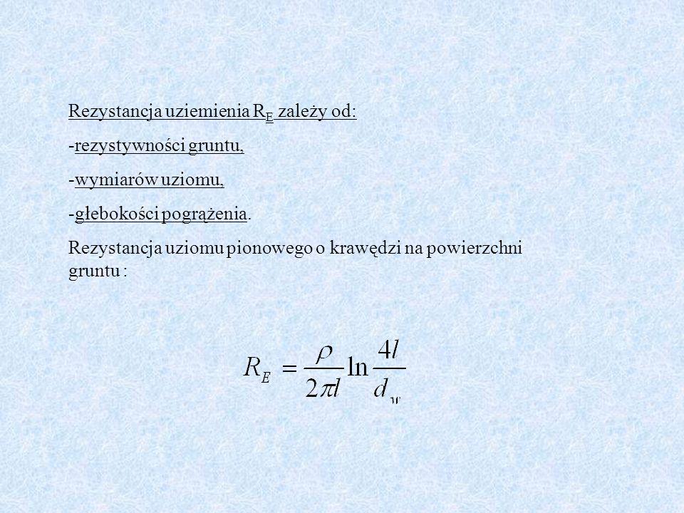 Rezystancja uziemienia R E zależy od: -rezystywności gruntu, -wymiarów uziomu, -głebokości pogrążenia. Rezystancja uziomu pionowego o krawędzi na powi