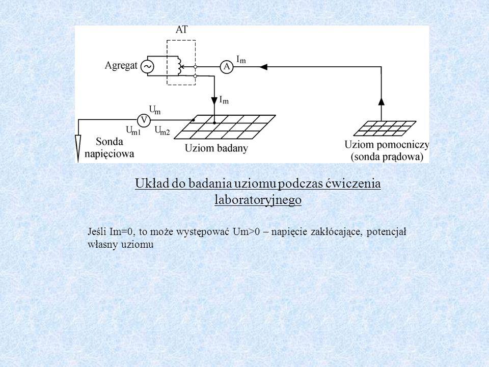 Układ do badania uziomu podczas ćwiczenia laboratoryjnego Jeśli Im=0, to może występować Um>0 – napięcie zakłócające, potencjał własny uziomu
