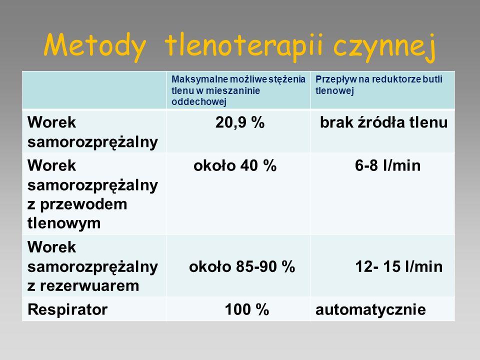 Metody tlenoterapii czynnej Maksymalne możliwe stężenia tlenu w mieszaninie oddechowej Przepływ na reduktorze butli tlenowej Worek samorozprężalny 20,
