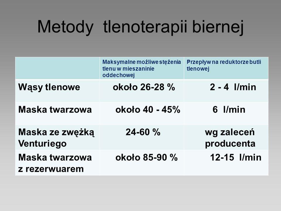 Metody tlenoterapii biernej Maksymalne możliwe stężenia tlenu w mieszaninie oddechowej Przepływ na reduktorze butli tlenowej Wąsy tlenowe około 26-28