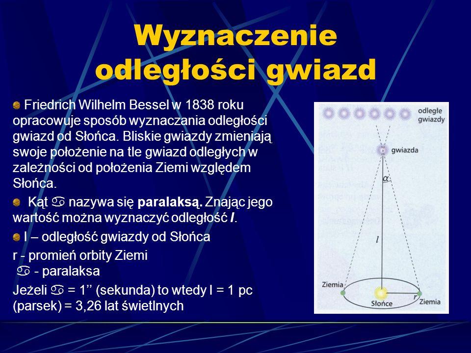 Wyznaczenie odległości gwiazd Friedrich Wilhelm Bessel w 1838 roku opracowuje sposób wyznaczania odległości gwiazd od Słońca. Bliskie gwiazdy zmieniaj