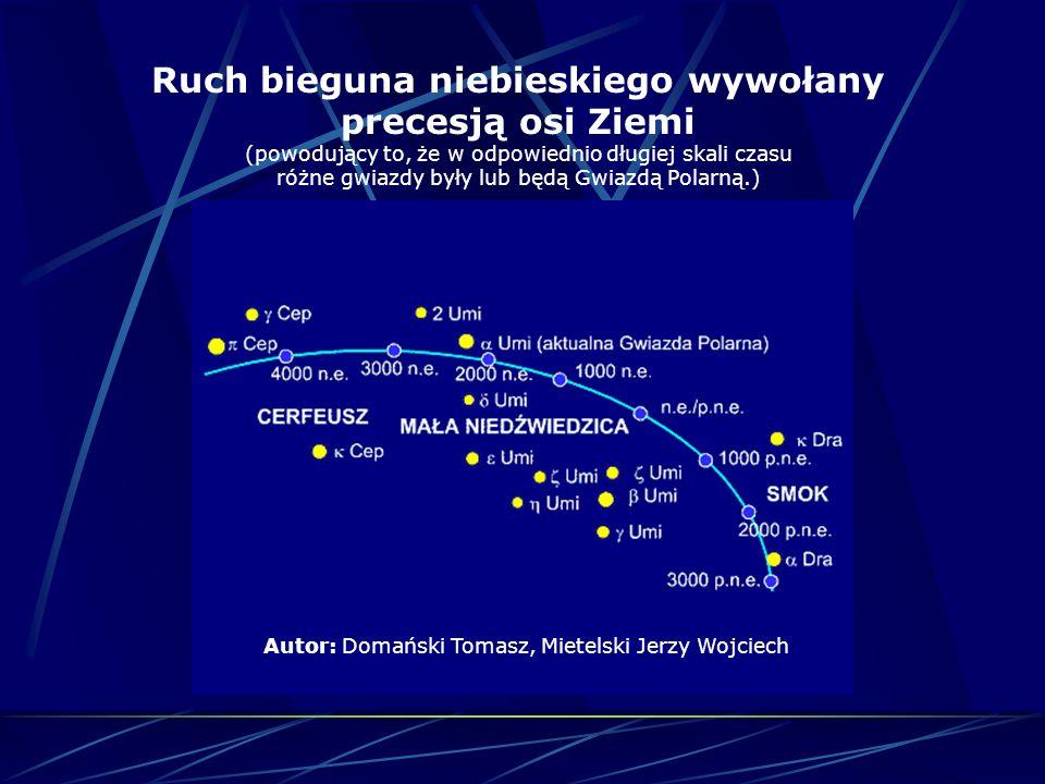 Ruch bieguna niebieskiego wywołany precesją osi Ziemi (powodujący to, że w odpowiednio długiej skali czasu różne gwiazdy były lub będą Gwiazdą Polarną