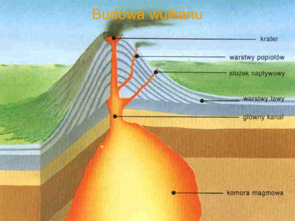 Wulkan – co to jest? Wulkan (z łac. Vulcanus – imię rzymskiego boga ognia) – miejsce na powierzchni Ziemi, z którego wydobywa się lawa, gazy wulkanicz