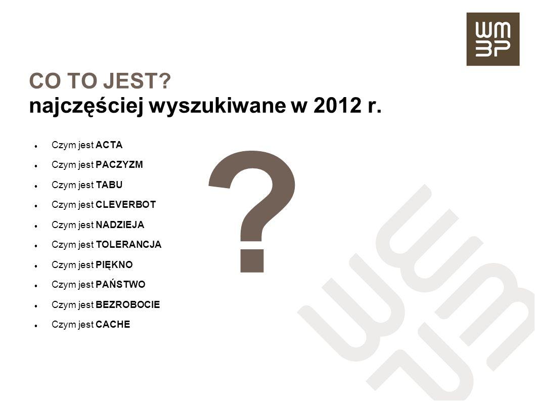 CO TO JEST? najczęściej wyszukiwane w 2012 r. Czym jest ACTA Czym jest PACZYZM Czym jest TABU Czym jest CLEVERBOT Czym jest NADZIEJA Czym jest TOLERAN