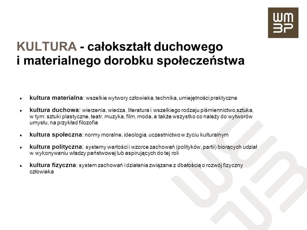 KULTURA - całokształt duchowego i materialnego dorobku społeczeństwa kultura materialna : wszelkie wytwory człowieka, technika, umiejętności praktyczn