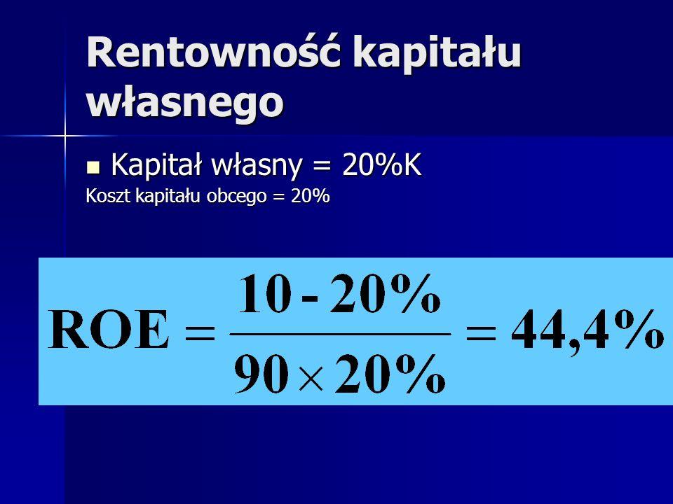 Rentowność kapitału własnego Kapitał własny = 20%K Kapitał własny = 20%K Koszt kapitału obcego = 20%