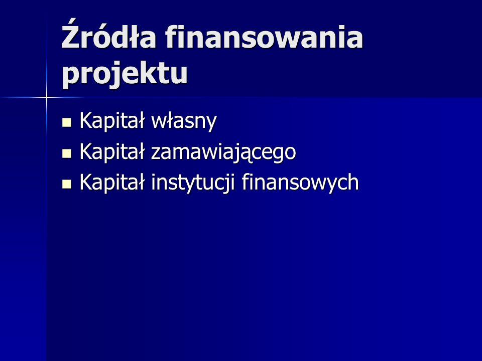 Źródła finansowania projektu Kapitał własny Kapitał własny Kapitał zamawiającego Kapitał zamawiającego Kapitał instytucji finansowych Kapitał instytuc