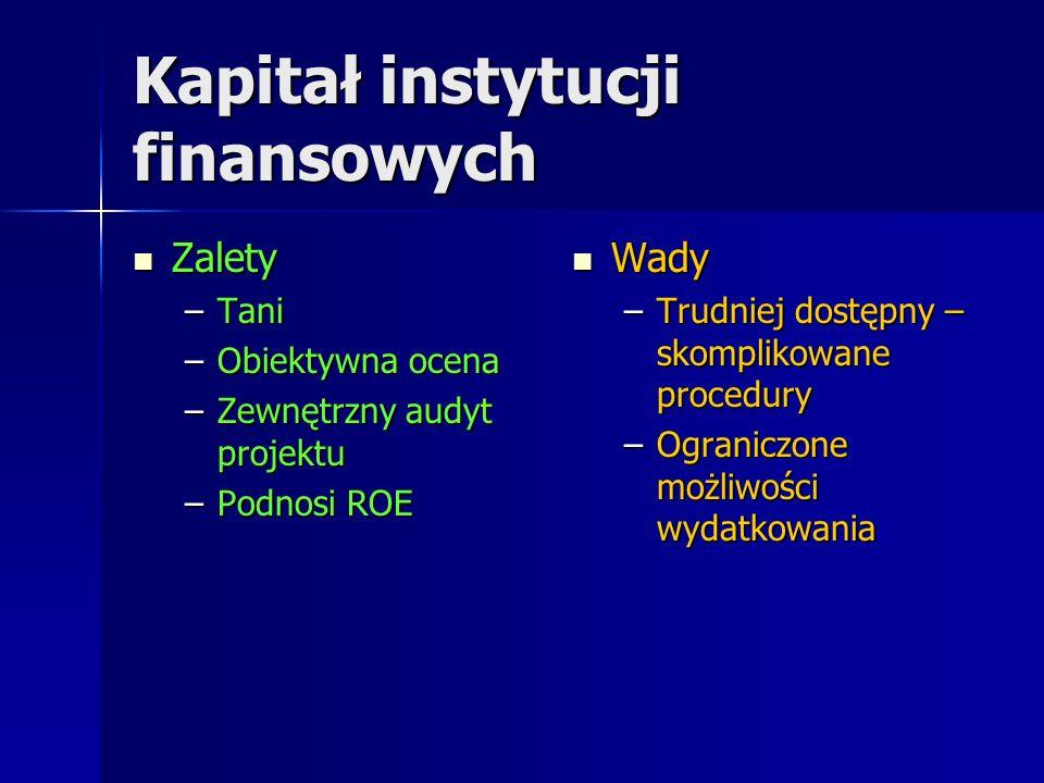Kapitał instytucji finansowych Zalety Zalety –Tani –Obiektywna ocena –Zewnętrzny audyt projektu –Podnosi ROE Wady Wady –Trudniej dostępny – skomplikow