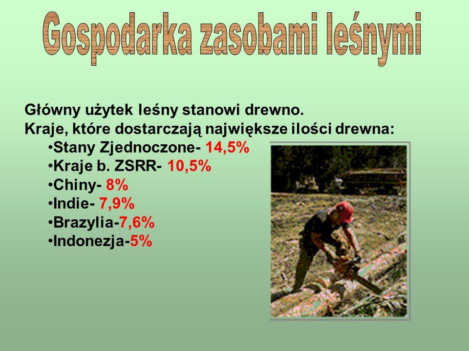 Główny użytek leśny stanowi drewno. Kraje, które dostarczają największe ilości drewna: Stany Zjednoczone- 14,5% Kraje b. ZSRR- 10,5% Chiny- 8% Indie-