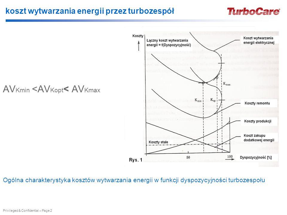 Privileged & Confidential – Page 2 koszt wytwarzania energii przez turbozespół AV Kmin <AV Kopt < AV Kmax Ogólna charakterystyka kosztów wytwarzania e