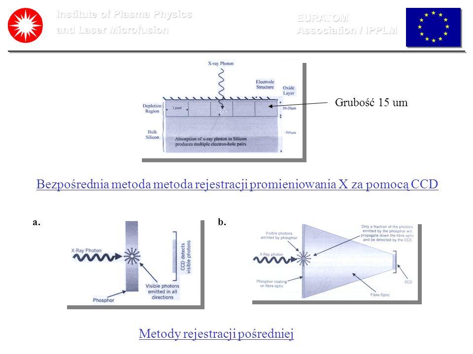 Institute of Plasma Physics and Laser Microfusion EURATOM Association / IPPLM Metody rejestracji pośredniej a.b. Bezpośrednia metoda metoda rejestracj
