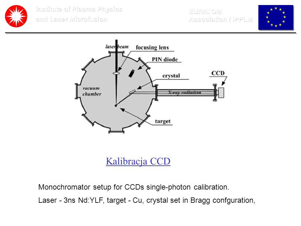 Institute of Plasma Physics and Laser Microfusion EURATOM Association / IPPLM Monochromator setup for CCDs single-photon calibration. Laser - 3ns Nd:Y