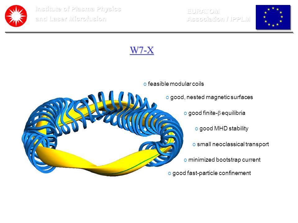 Institute of Plasma Physics and Laser Microfusion EURATOM Association / IPPLM Rezultat dekonvolucji