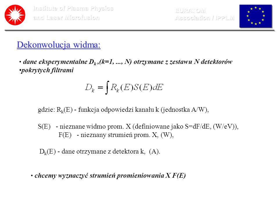 Institute of Plasma Physics and Laser Microfusion EURATOM Association / IPPLM Dekonwolucja widma: dane eksperymentalne D k,(k=1,..., N) otrzymane z ze