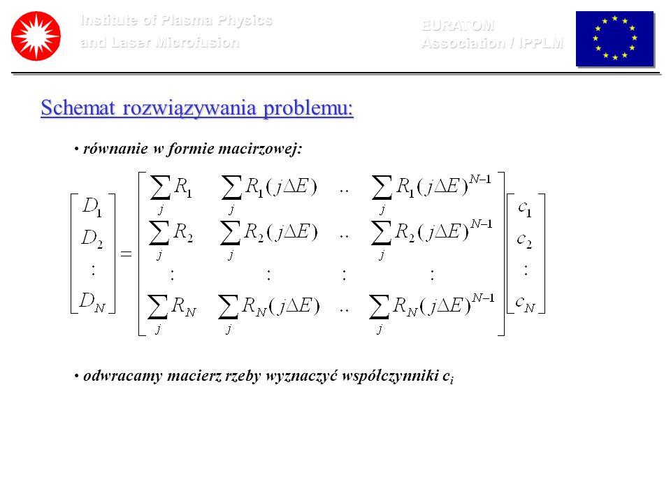Institute of Plasma Physics and Laser Microfusion EURATOM Association / IPPLM Schemat rozwiązywania problemu: równanie w formie macirzowej: odwracamy