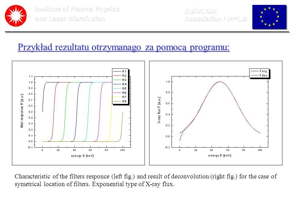 Institute of Plasma Physics and Laser Microfusion EURATOM Association / IPPLM Przykład rezultatu otrzymanago za pomocą programu: Characteristic of the