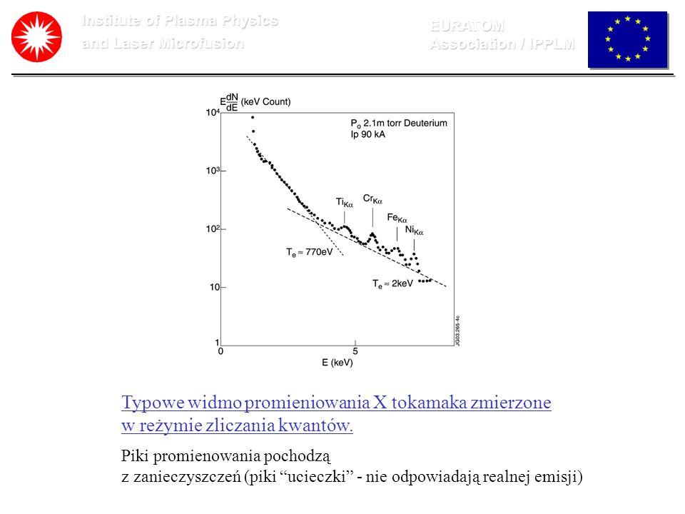 Institute of Plasma Physics and Laser Microfusion EURATOM Association / IPPLM Typowe widmo promieniowania X tokamaka zmierzone w reżymie zliczania kwa