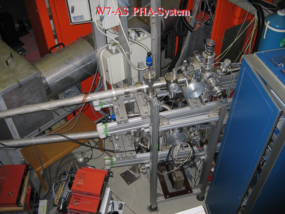 Institute of Plasma Physics and Laser Microfusion EURATOM Association / IPPLM W7-AS PHA-System