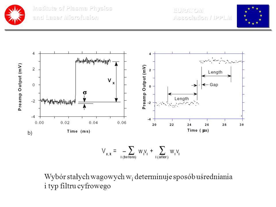 Institute of Plasma Physics and Laser Microfusion EURATOM Association / IPPLM Wybór stałych wagowych w i determinuje sposób uśredniania i typ filtru c
