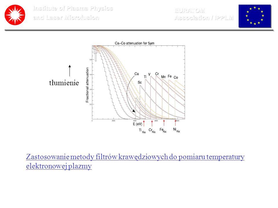 Institute of Plasma Physics and Laser Microfusion EURATOM Association / IPPLM Zastosowanie metody filtrów krawędziowych do pomiaru temperatury elektro