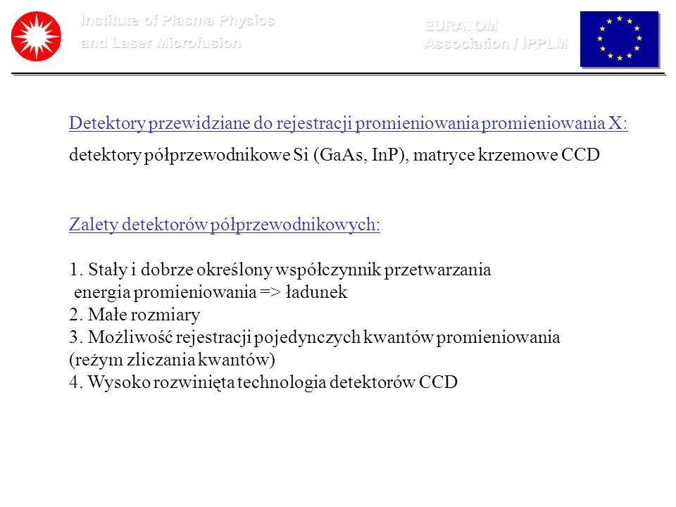 Institute of Plasma Physics and Laser Microfusion EURATOM Association / IPPLM Metody rejestracji pośredniej a.b.