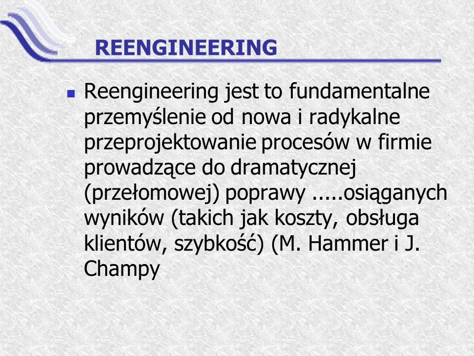 REENGINEERING Reengineering jest to fundamentalne przemyślenie od nowa i radykalne przeprojektowanie procesów w firmie prowadzące do dramatycznej (prz
