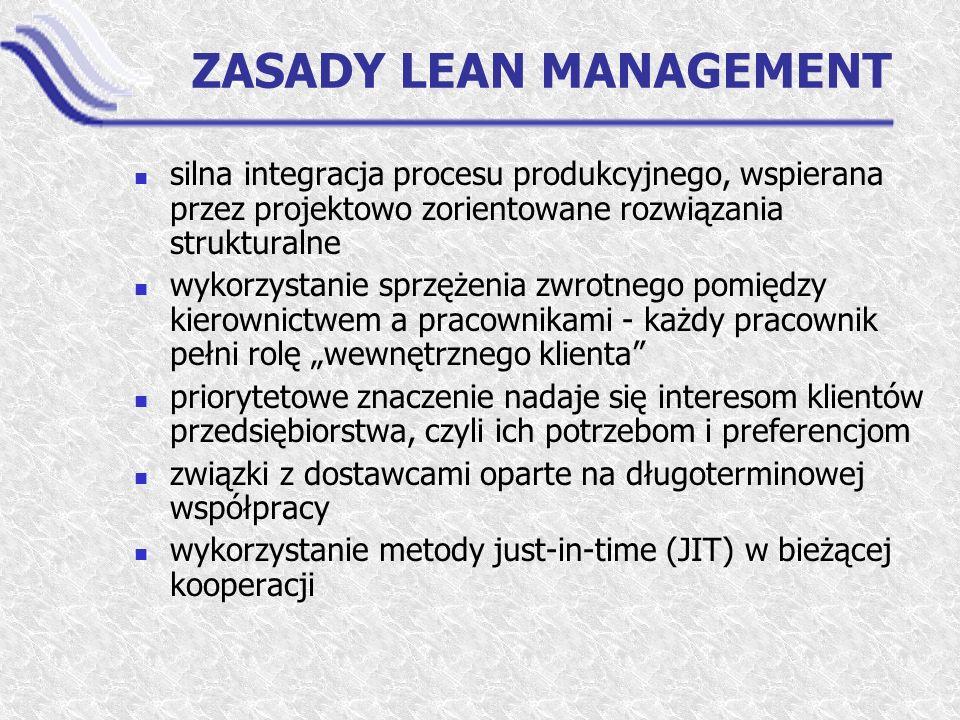 ZASADY LEAN MANAGEMENT silna integracja procesu produkcyjnego, wspierana przez projektowo zorientowane rozwiązania strukturalne wykorzystanie sprzężen