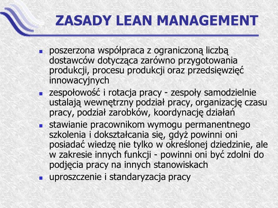 ZASADY LEAN MANAGEMENT poszerzona współpraca z ograniczoną liczbą dostawców dotycząca zarówno przygotowania produkcji, procesu produkcji oraz przedsię