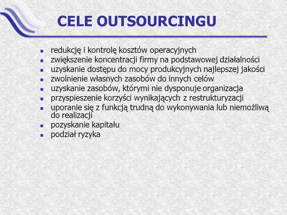 CELE OUTSOURCINGU redukcję i kontrolę kosztów operacyjnych zwiększenie koncentracji firmy na podstawowej działalności uzyskanie dostępu do mocy produk