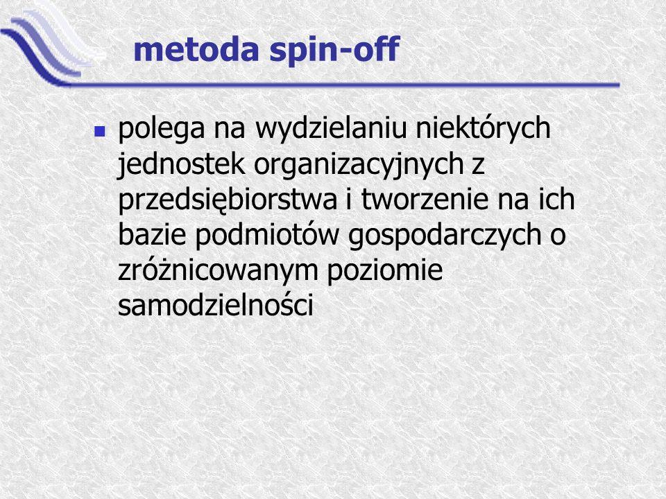 metoda spin-off polega na wydzielaniu niektórych jednostek organizacyjnych z przedsiębiorstwa i tworzenie na ich bazie podmiotów gospodarczych o zróżn